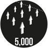 5000 Breathability